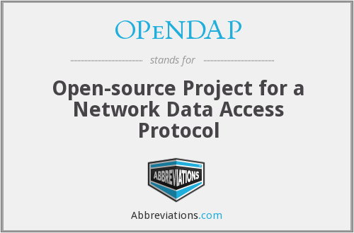 What does OPENDAP stand for?