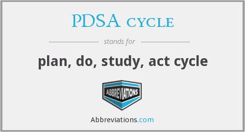 What does PDSA CYCLE stand for?