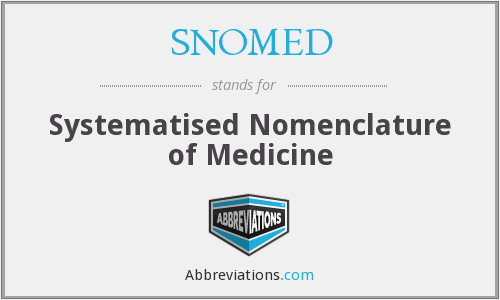What does SNOMED stand for?
