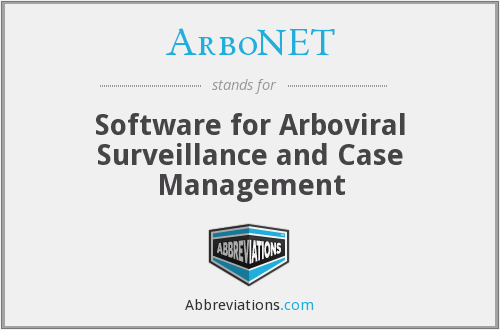 What does ARBONET stand for?