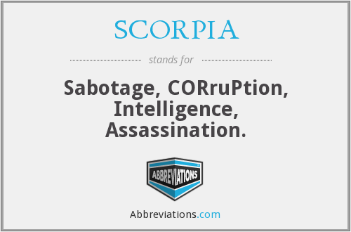 What does SCORPIA stand for?