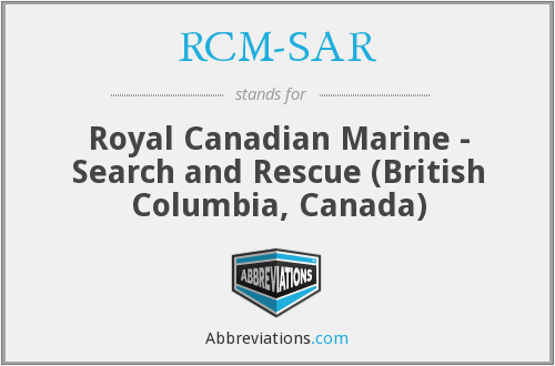 What does RCM-SAR stand for?