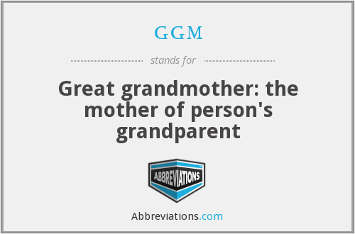 What does GGM stand for?