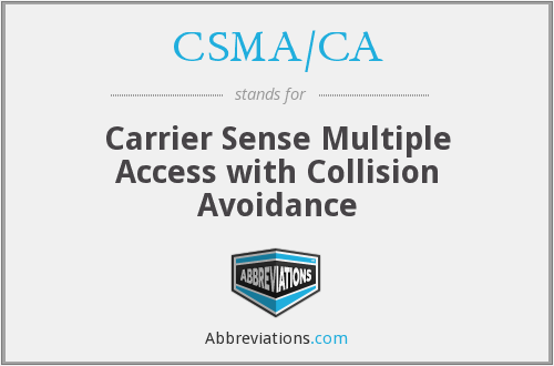 What does CSMA/CA stand for?