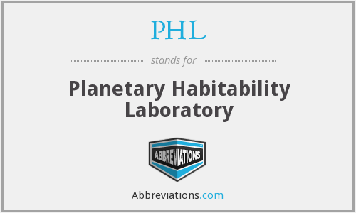 What does habitability stand for?