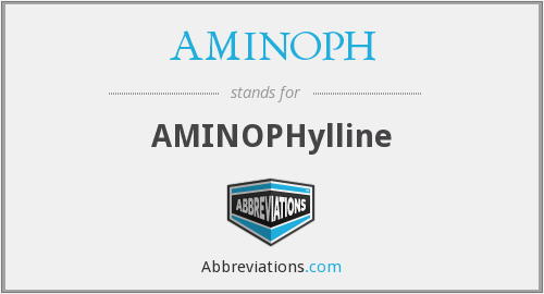 What does AMINOPH stand for?