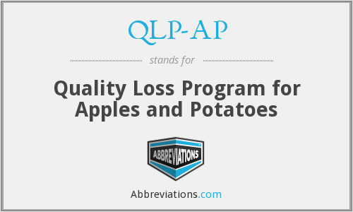 What does QLP-AP stand for?