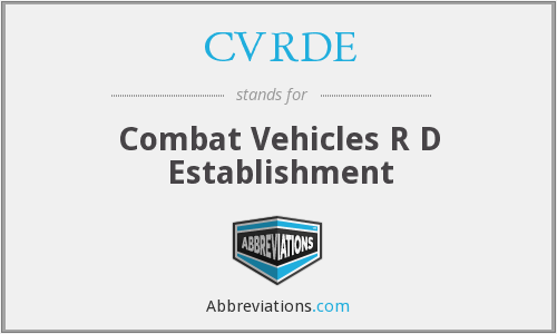 What does CVRDE stand for?