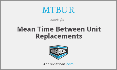 What does MTBUR stand for?