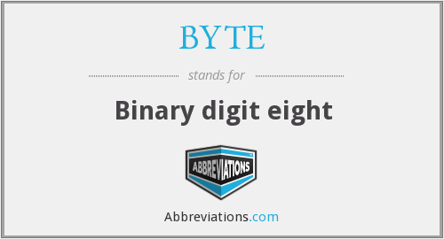 What does BYTE stand for?