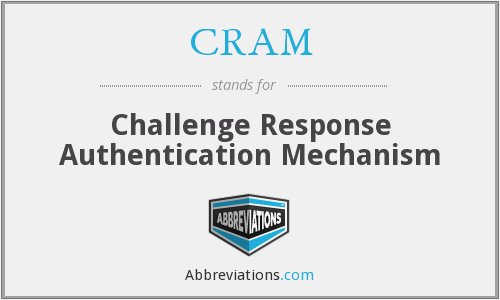 What does CRAM stand for?
