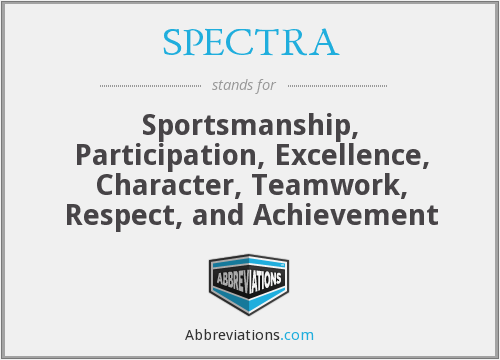 What does SPECTRA stand for?
