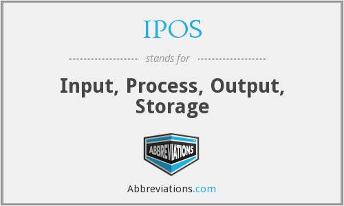 What does IPOS stand for?