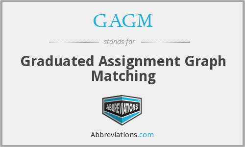 What does GAGM stand for?