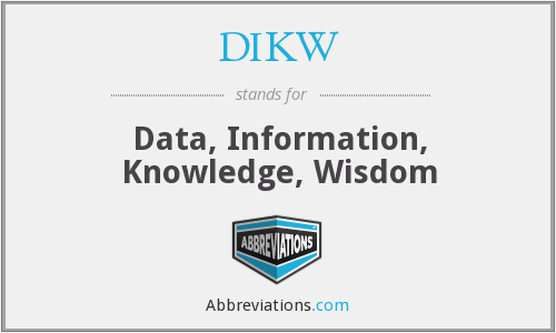 What does DIKW stand for?
