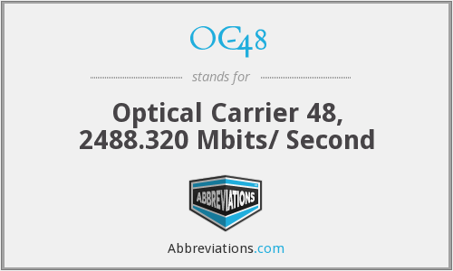 What does OC-48 stand for?