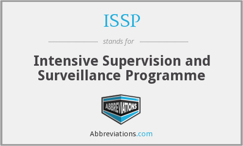 What does ISSP stand for?