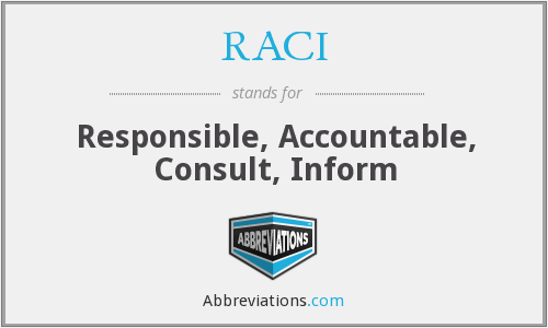 What does RACI stand for?
