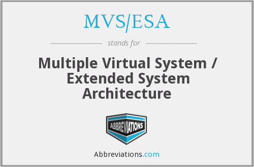What does MVS/ESA stand for?