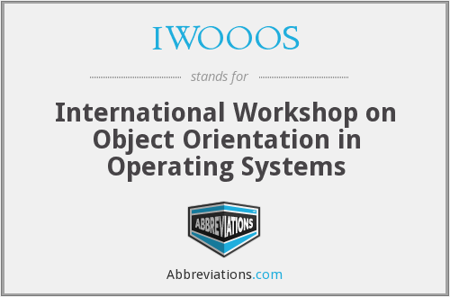 What does IWOOOS stand for?