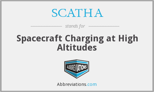 What does SCATHA stand for?