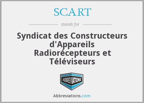 What does SCART stand for?