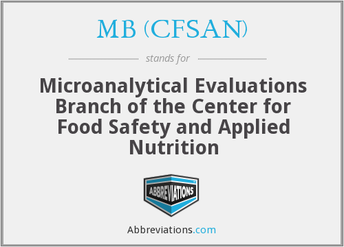 What does MB (CFSAN) stand for?