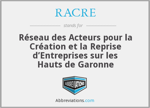 What does RACRE stand for?