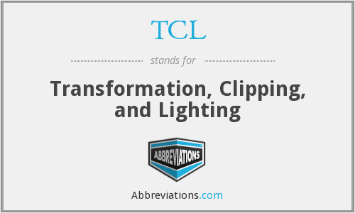 What does clipping stand for?
