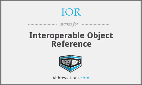 What does IOR stand for?
