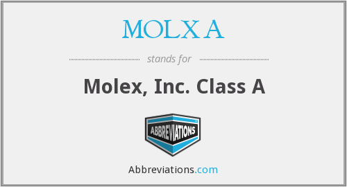 What does MOLXA stand for?