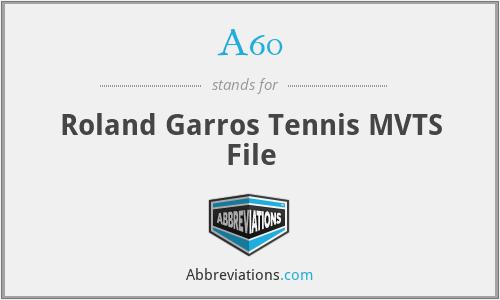 A60 - Roland Garros Tennis MVTS File