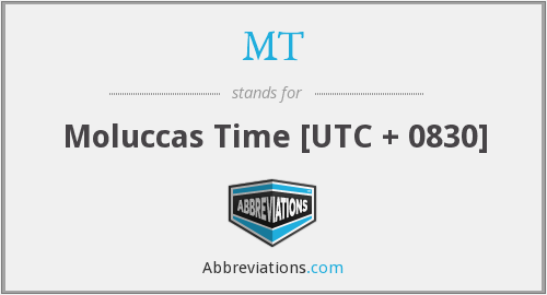 MT - Moluccas Time [UTC + 0830]