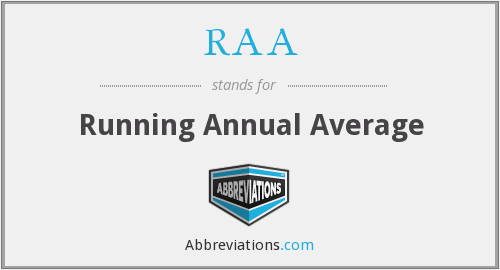 RAA - Running Annual Average