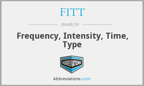 FITT - Frequency, Intensity, Time, Type
