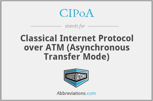 CIPoA - Classical Internet Protocol over ATM (Asynchronous Transfer Mode)