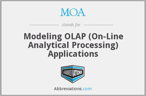 MOA - Modeling OLAP (On-Line Analytical Processing) Applications