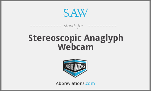 SAW - Stereoscopic Anaglyph Webcam