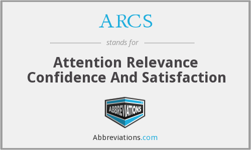 ARCS - Attention Relevance Confidence And Satisfaction