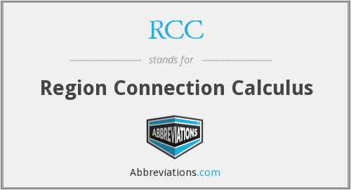 RCC - Region Connection Calculus
