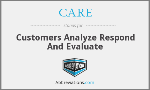 CARE - Customers Analyze Respond And Evaluate