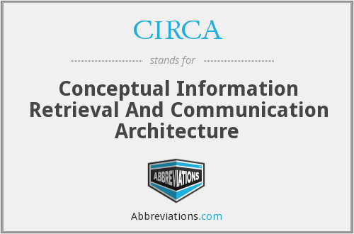 CIRCA - Conceptual Information Retrieval And Communication Architecture
