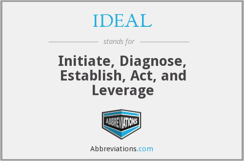IDEAL - Initiate, Diagnose, Establish, Act, and Leverage