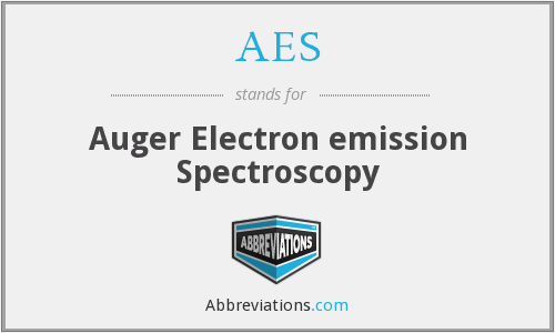 AES - Auger Electron emission Spectroscopy