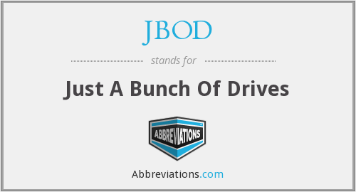 What does drives stand for?