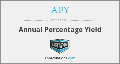 APY - Annual Percentage Yield