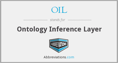 OIL - Ontology Inference Layer