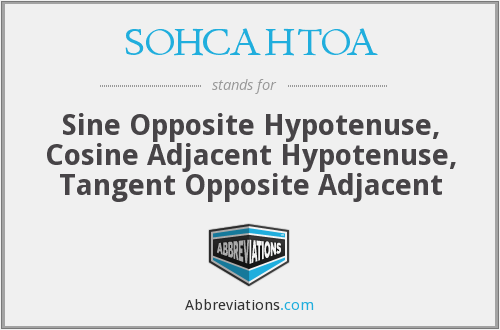 SOHCAHTOA - Sine Opposite Hypotenuse Cosine Adjacent Hypotenuse Tangent Opposite Adjacent