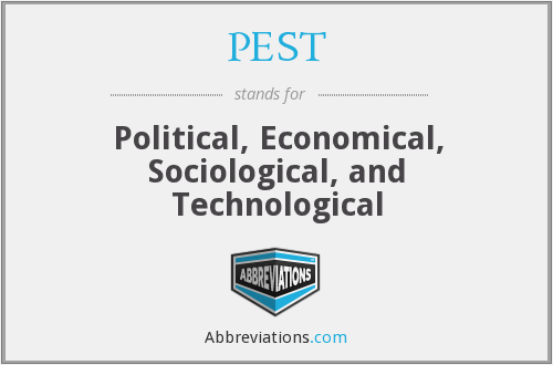 PEST - Political, Economical, Sociological, and Technological