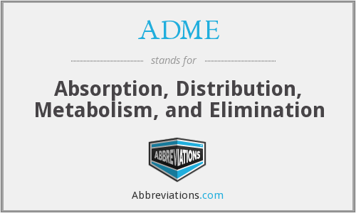 What does ADME stand for?